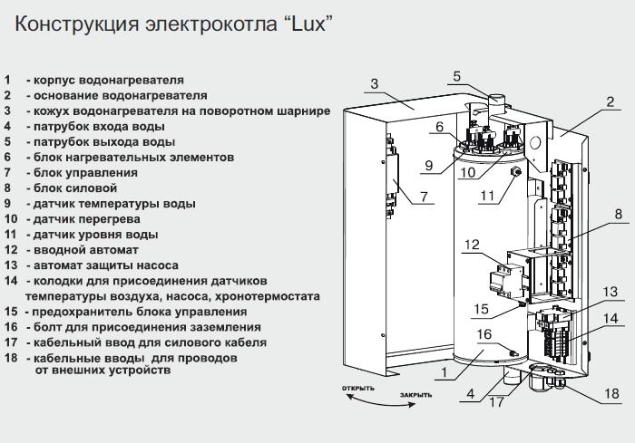 электрокотел зота люкс инструкция